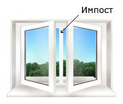 Классическое окно с импостом (перемычкой)