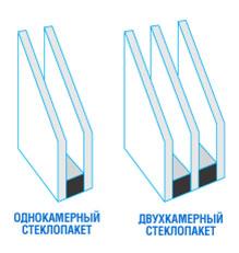 одно- и двухкамерные стеклопакеты