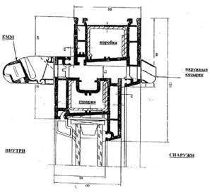 Гигрорегулируемые приточные устройства для контролируемой механической и естественной вентиляции